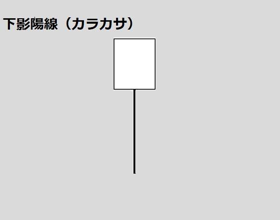 下影陽線(カラカサ)