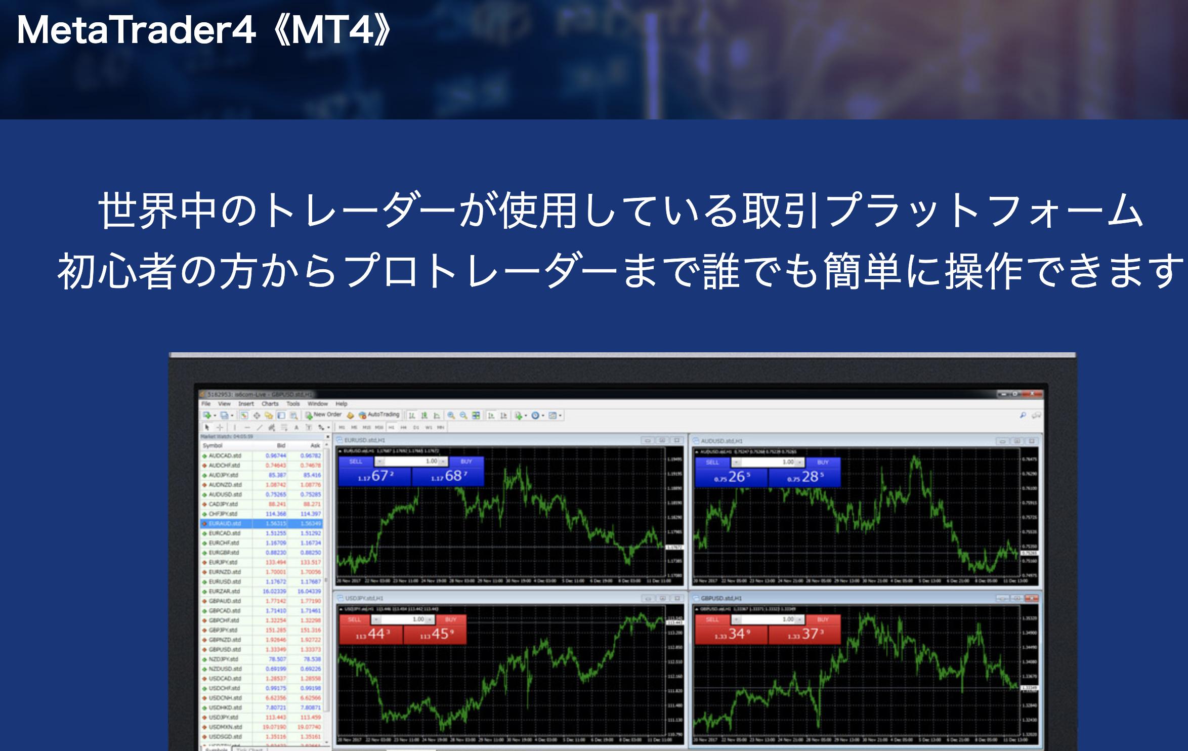 is6comが採用しているmt4のイメージ