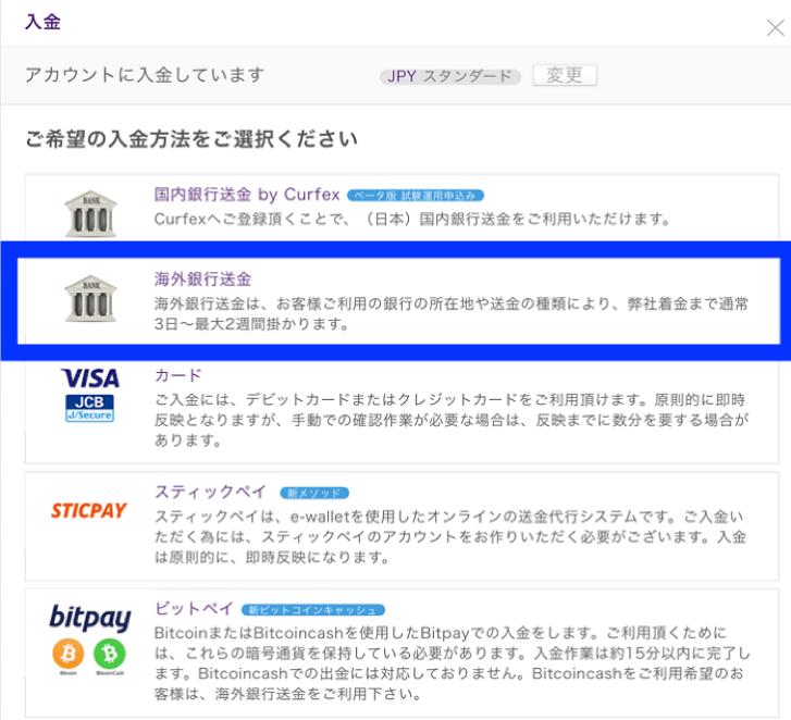 海外銀行送金による送金方法