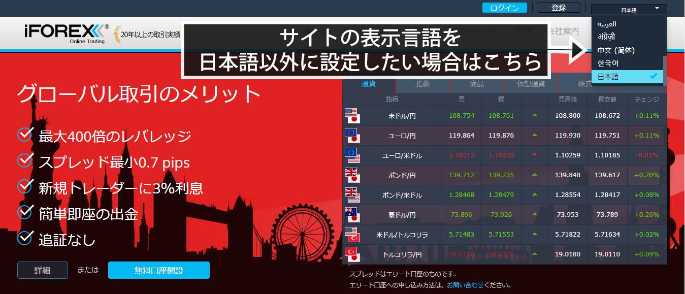 iFOREXサイト日本語化